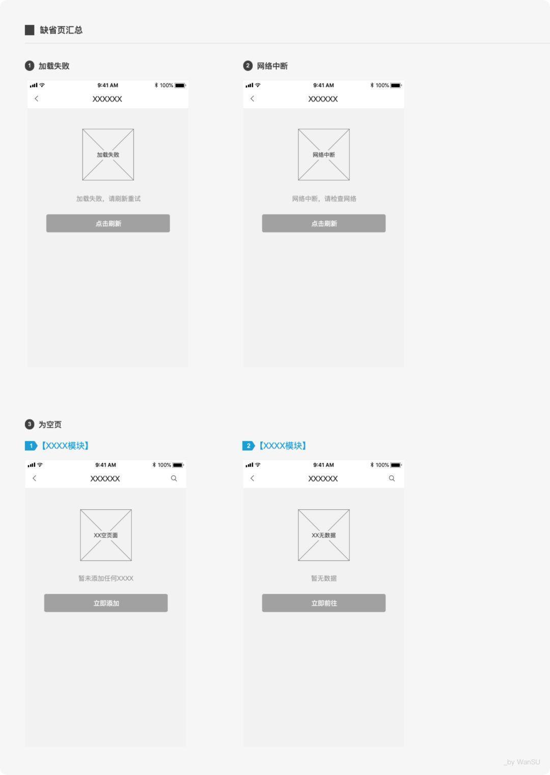 ARTUI如何写出清晰易懂的交互文档?